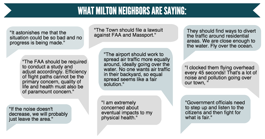 Air traffic is very concerning to Milton residents