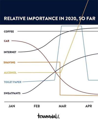 funny covid chart